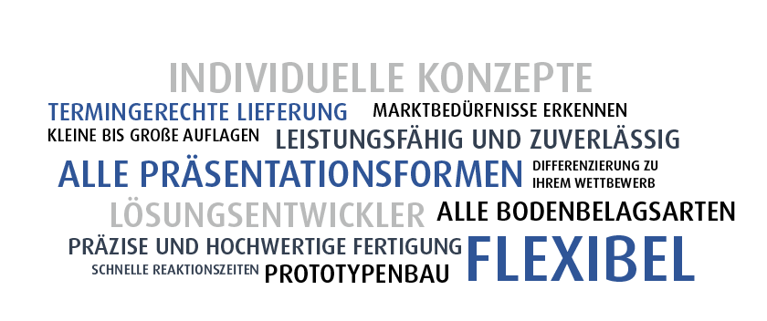 Walter_WordCloud_DE[ztAE]-original